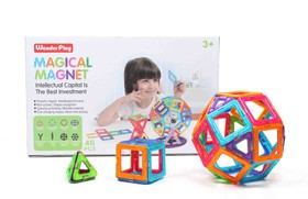 Mibokids magnetic force